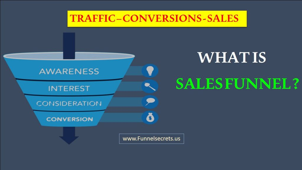 What is sales funnel