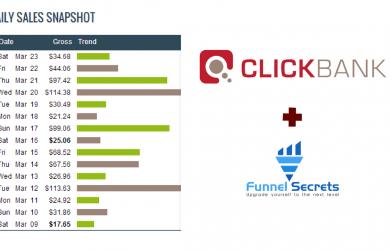 Afiliate marketing - clickbank sales funnel