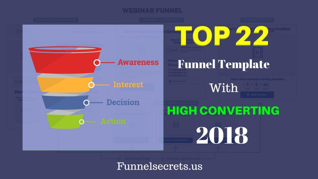 Clickfunnels - sales funnel examples