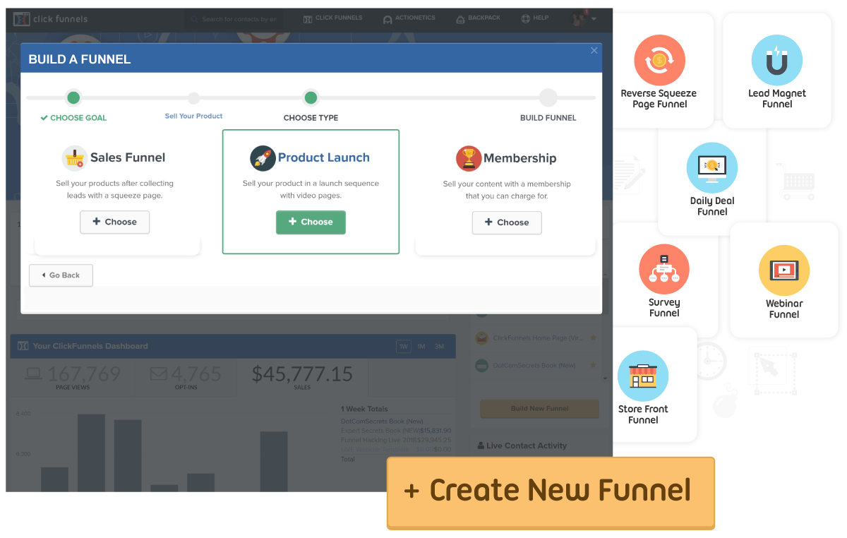 Clickfunnels review - pick sales funnel