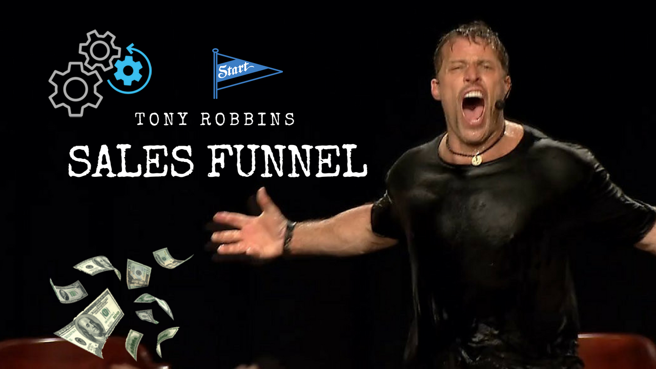 Sales funnel examples of Tony Robbins - Successful Sales Funnel
