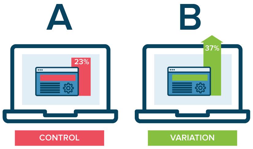 Audit website - A-B testing
