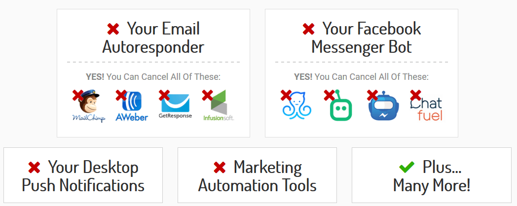 cancel separate services with clickfunnels actionetics