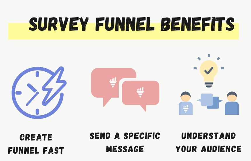Survey-funnel benefits