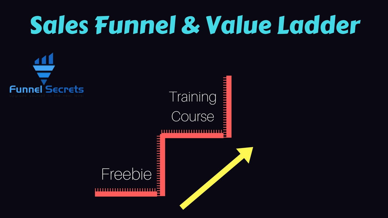 customer lifetime value - value ladder