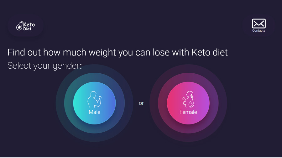 your-keto-diet-survey-funnel