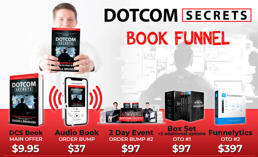Dotcom-secrets-funnel
