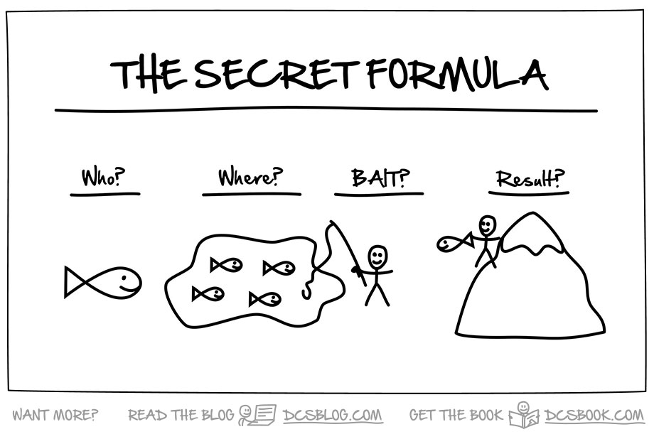dotcom secrets - the secrets formula
