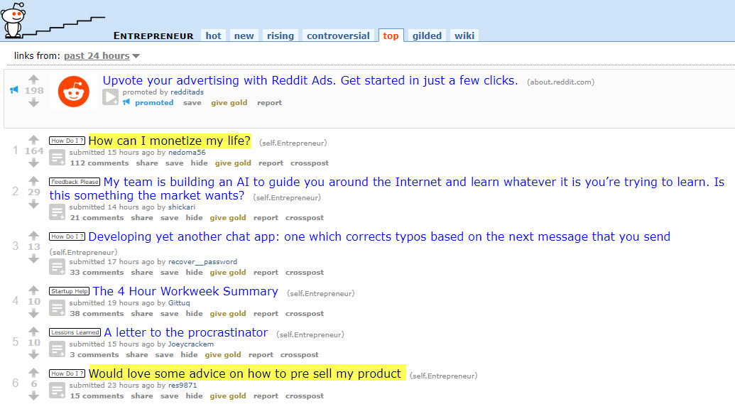 social media strategy - reddit advertising