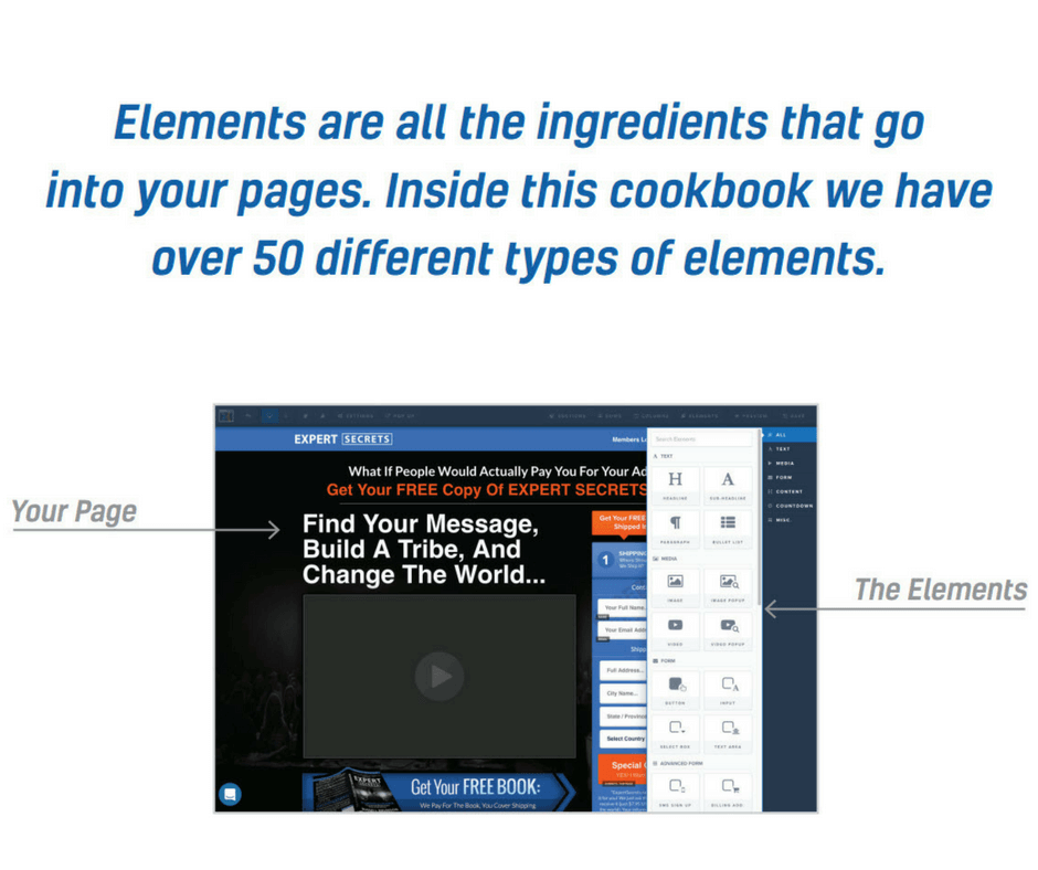 The cookbook provides over 50 different types of elements