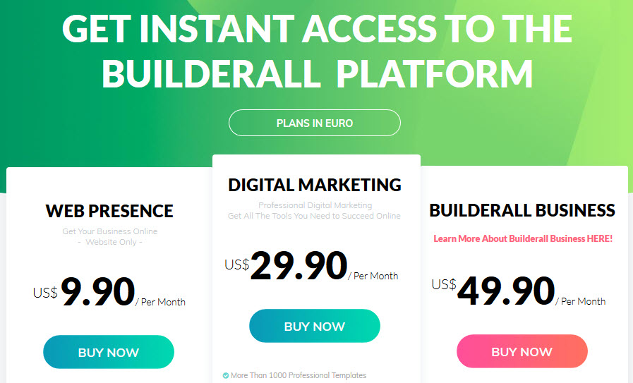Builderall price - Funnel Secrets