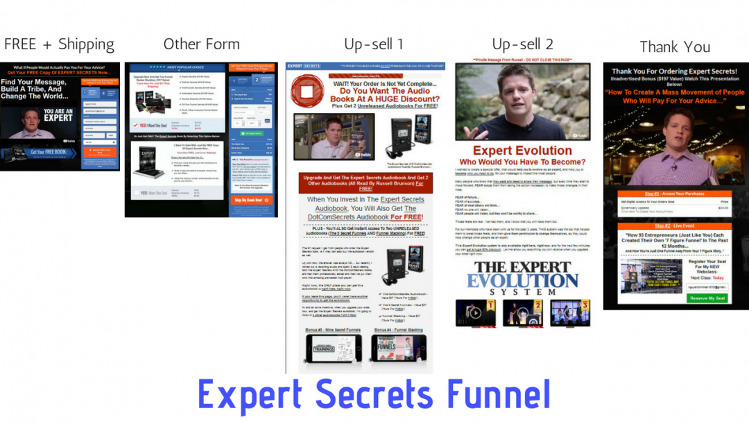 Expert Secrets Book Funnel - Funnel Hacking