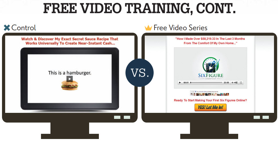 Free video training test