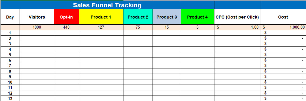 Funnel tracking excel template
