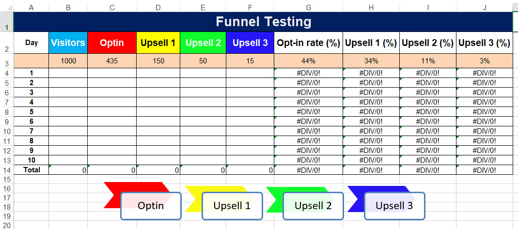 Sales funnel testing excel Free Download