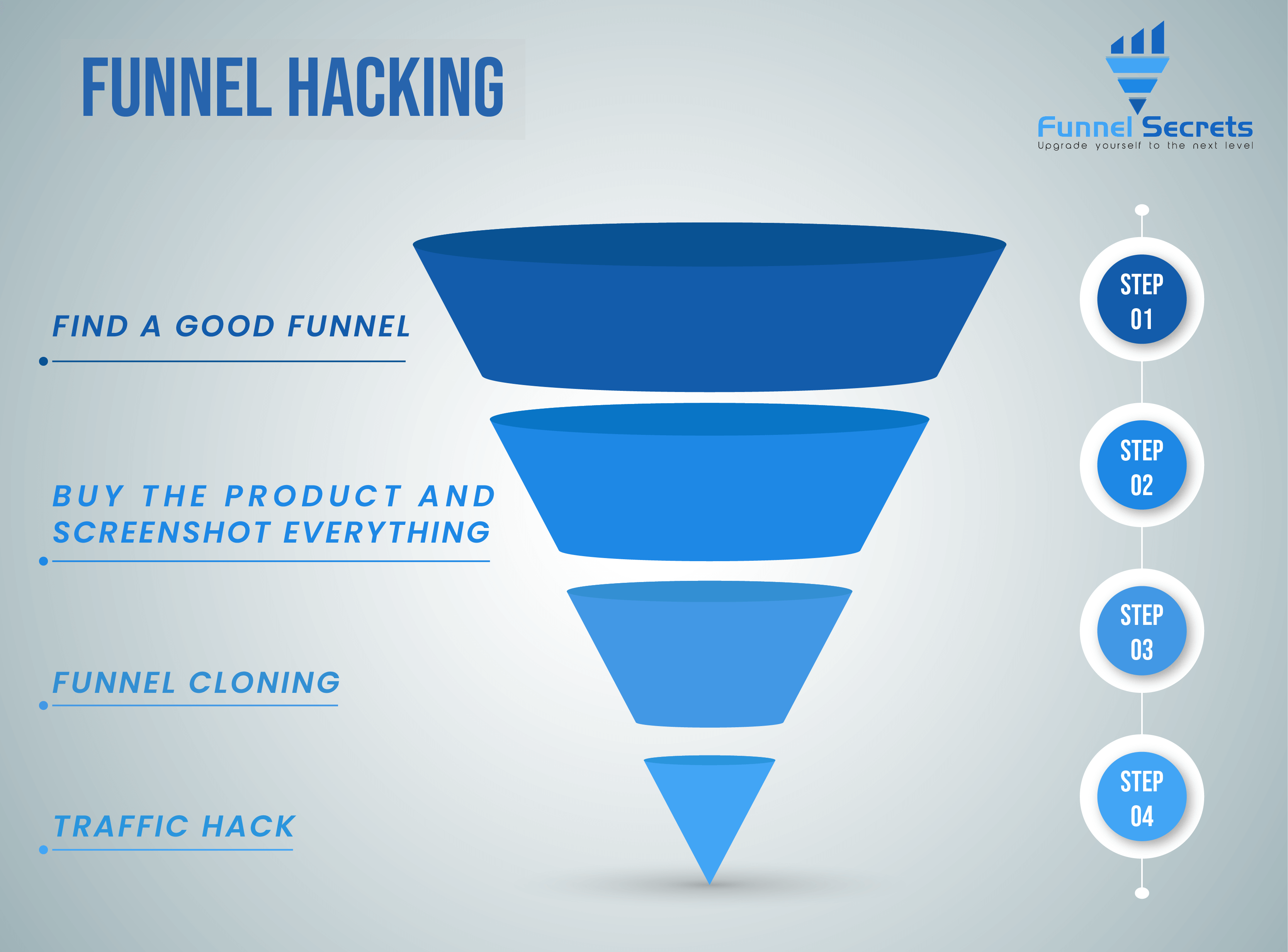 how to funnel hacking