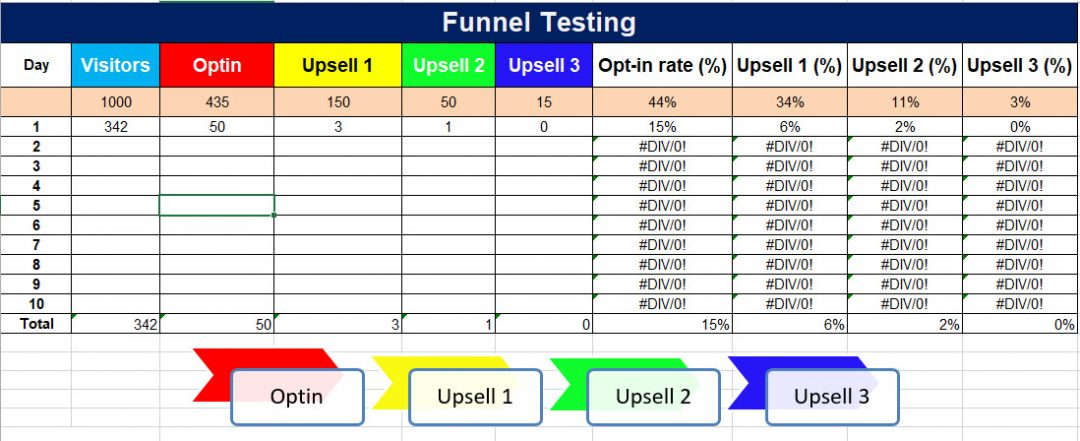 sales funnel template example