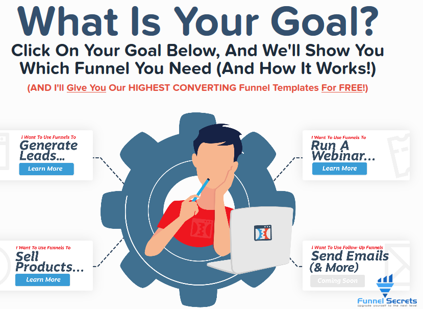 Clickfunnels software free trial 14 days and funnel mapping