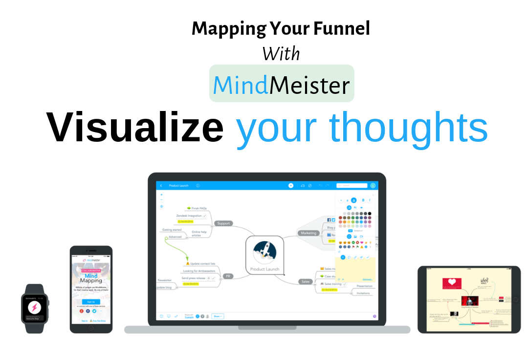 Mapping Your Funnel with mindmeister