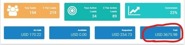 builderall affiliate commission proof