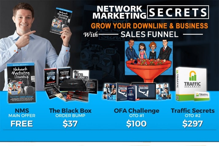 Network marketing secrets Russell Brunson review