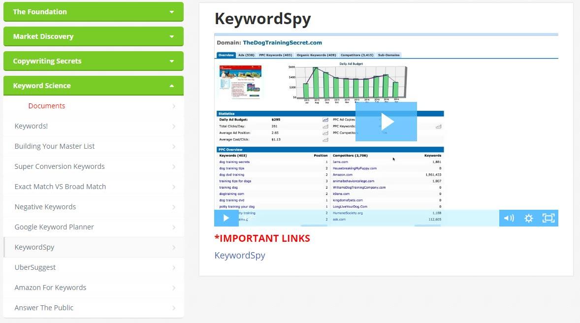 traffic-secrets-review-module-4-keyword-spy