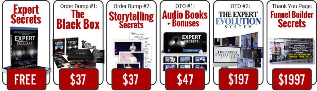 expert-secrets-funnel