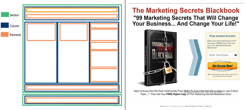 marketing-secretss-blackbook-ketch-funnel-layout