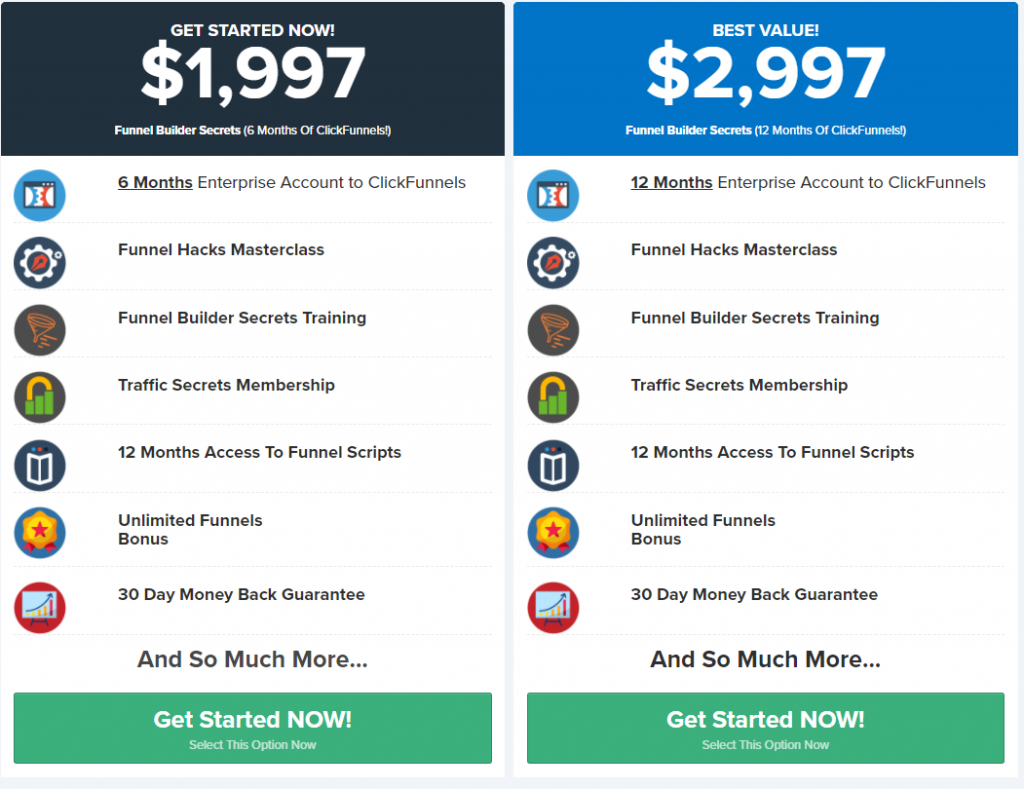 Clickfunnels pricing funnel builder secrets plan