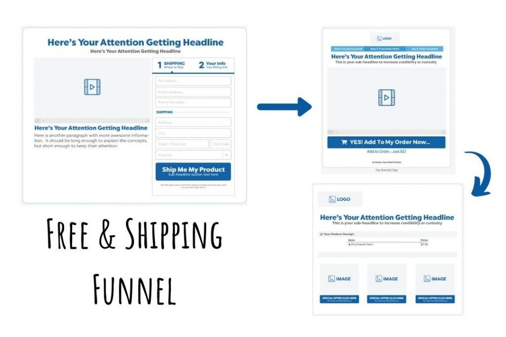 Free and shipping funnel framework