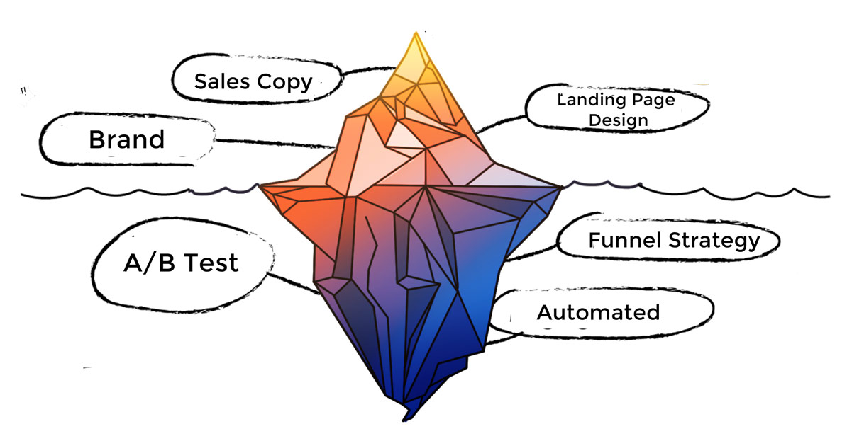 Sales-Funnel-Iceberg