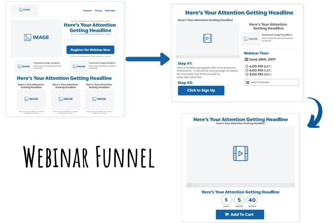 webinar funnel framework