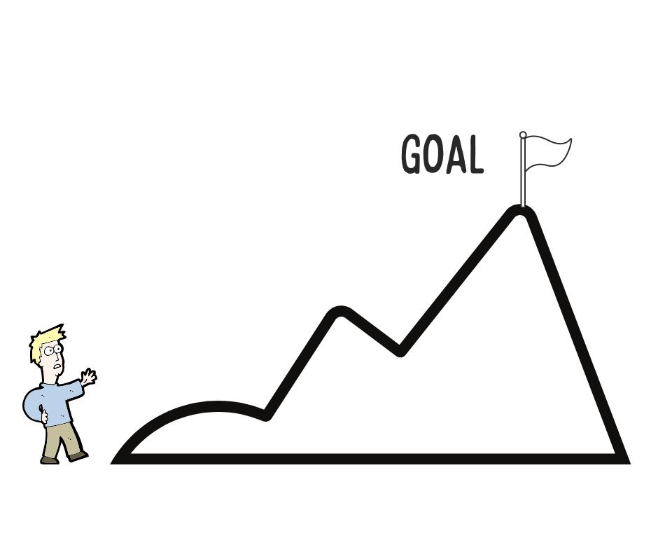 create valuae Value ladder: customer goal