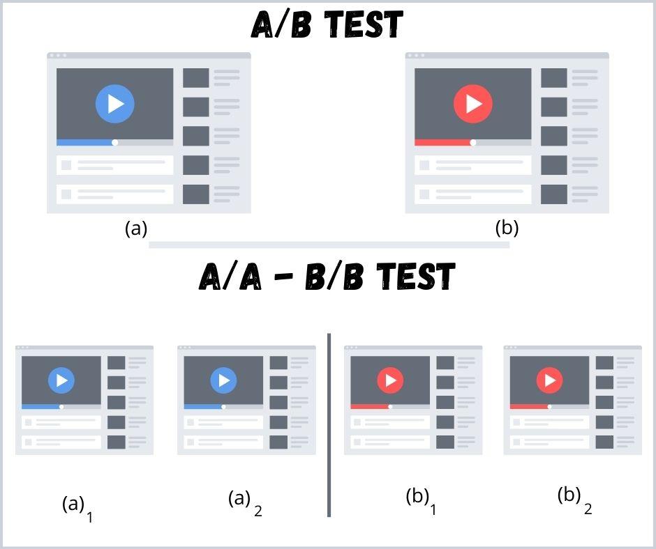 sales funnel optimization split testing tips