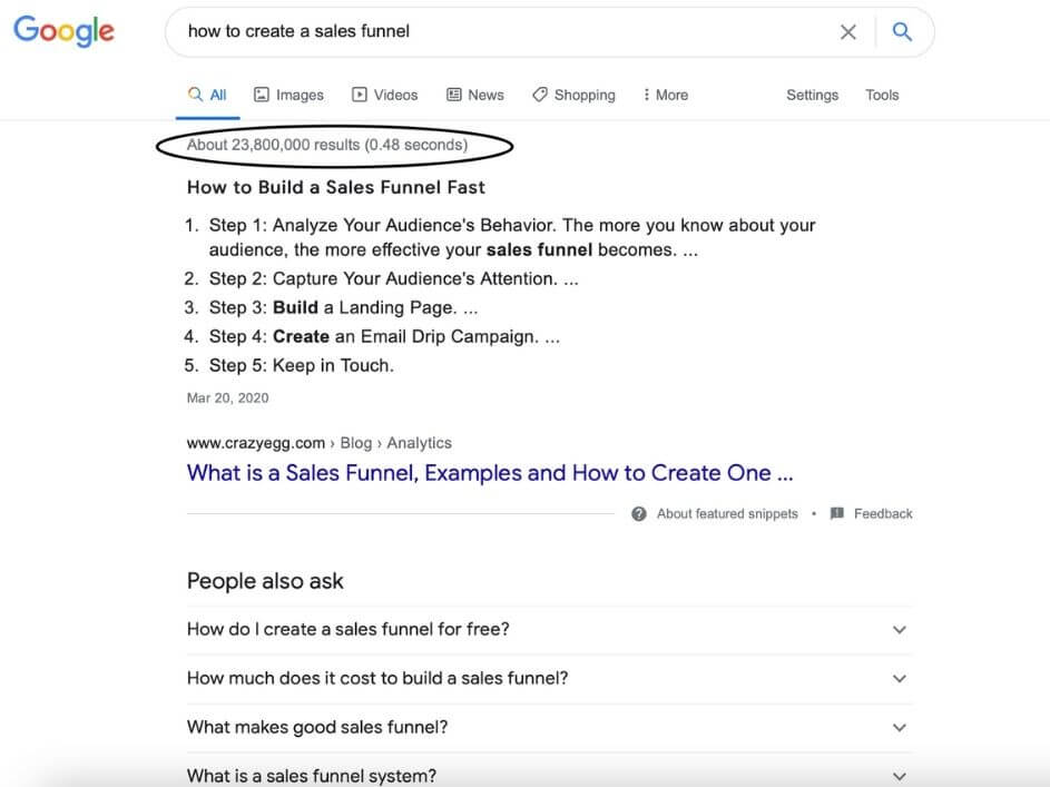 research how to create a sales funnel