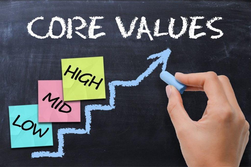 value ladder benefits