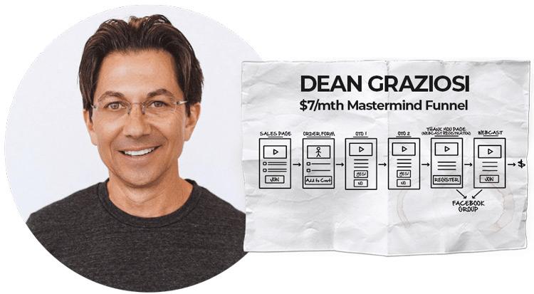Dean Graziosi Dotcom Secrets summit