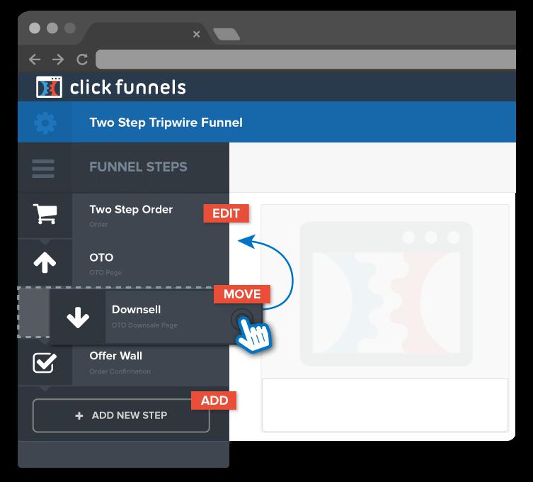 Clickfunnels sales funnel management