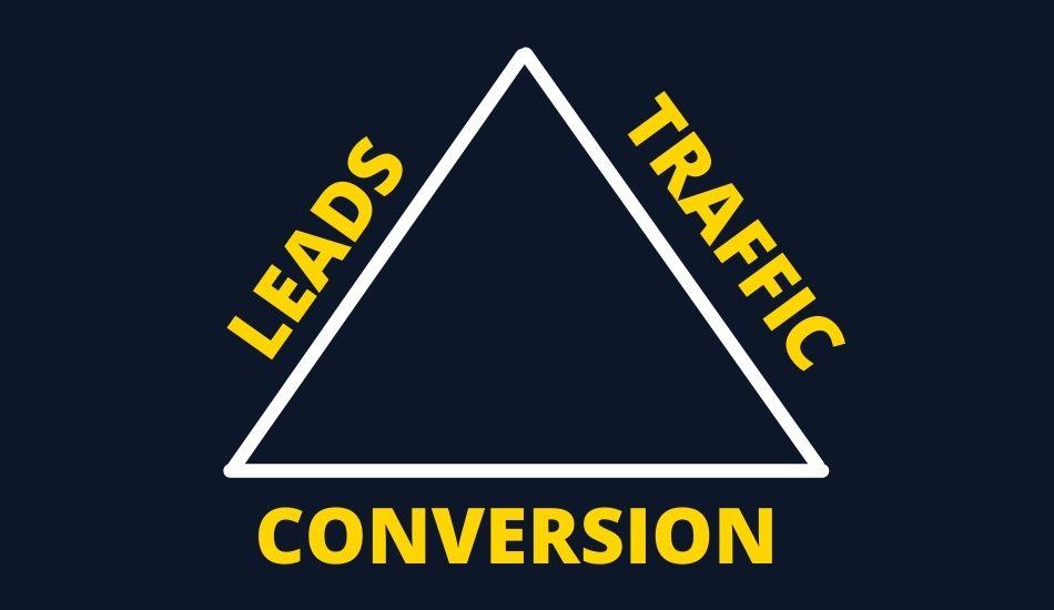 lead traffic conversion